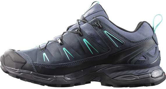 Salomon X Ultra LTR GTX Hiking Shoes Women Slateblue/Deep Blue/Spa Blue